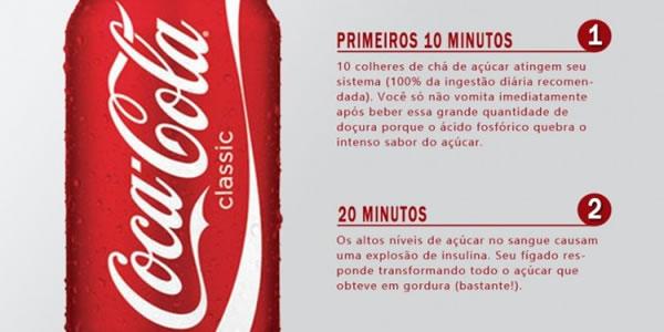 Aqui-está-o-que-acontece-no-teu-corpo-uma-hora-depois-de-beber-coca-cola